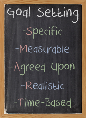 Blackboard with Goal Setting and SMART